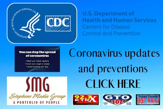 CDC Updates and Prevention of the Coronavirus